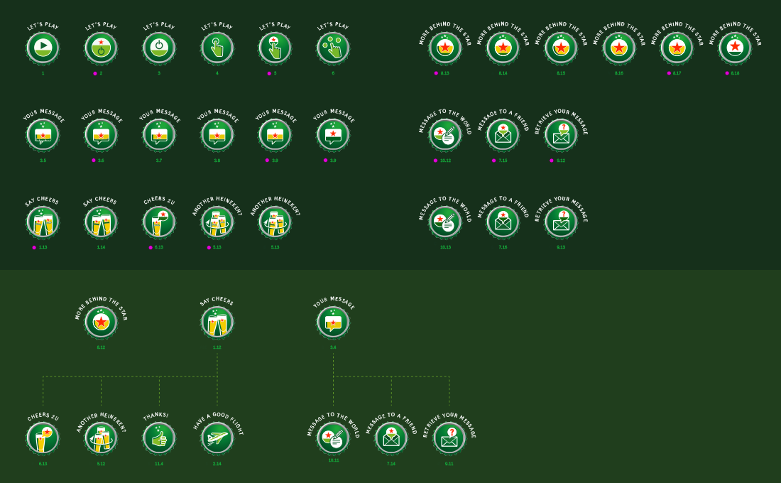 Heineken-iconen-schetsen