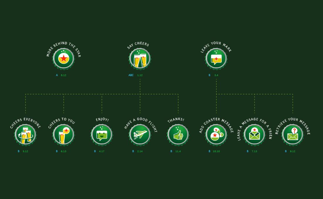 Heineken iconen schetsen fase 2B