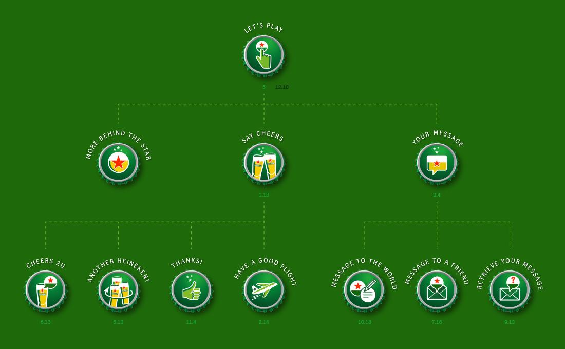 Heineken-iconen-schetsen-select